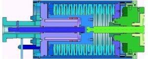 actuator-springs