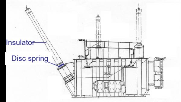 disc springs in insulator